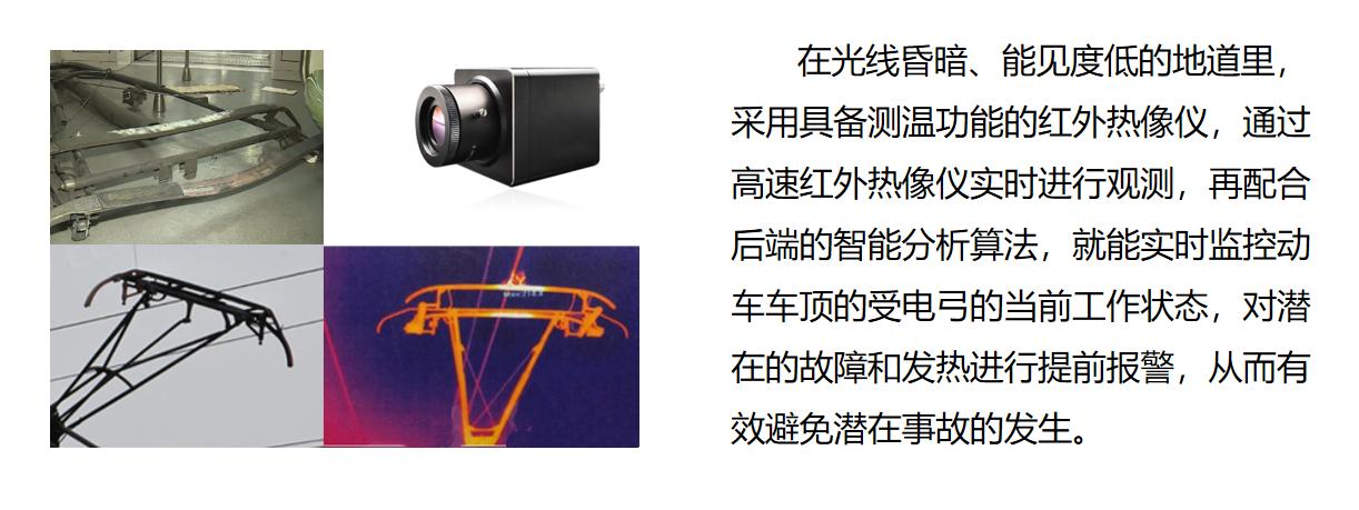 亚博体育在线登录红外热像仪实时监测动车受电弓工作状态发出预警